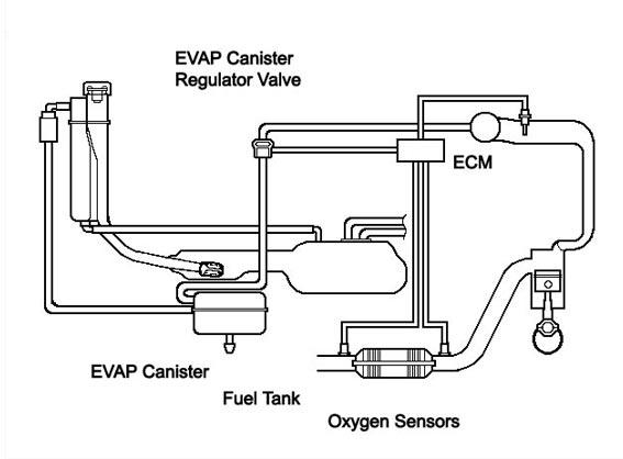 2002 silverado evap diagram 2002 s10 evap wiring diagram #13